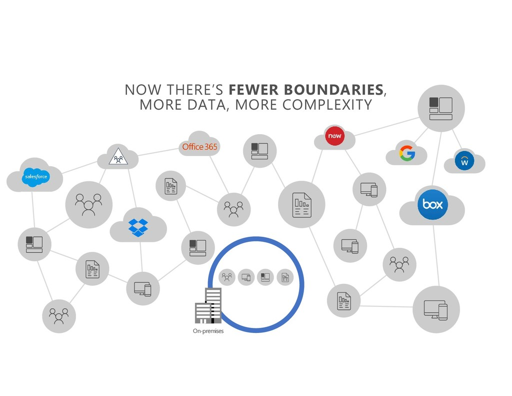 On-premises NOW THERE'S FEWER BOUNDARIES, MORE ...