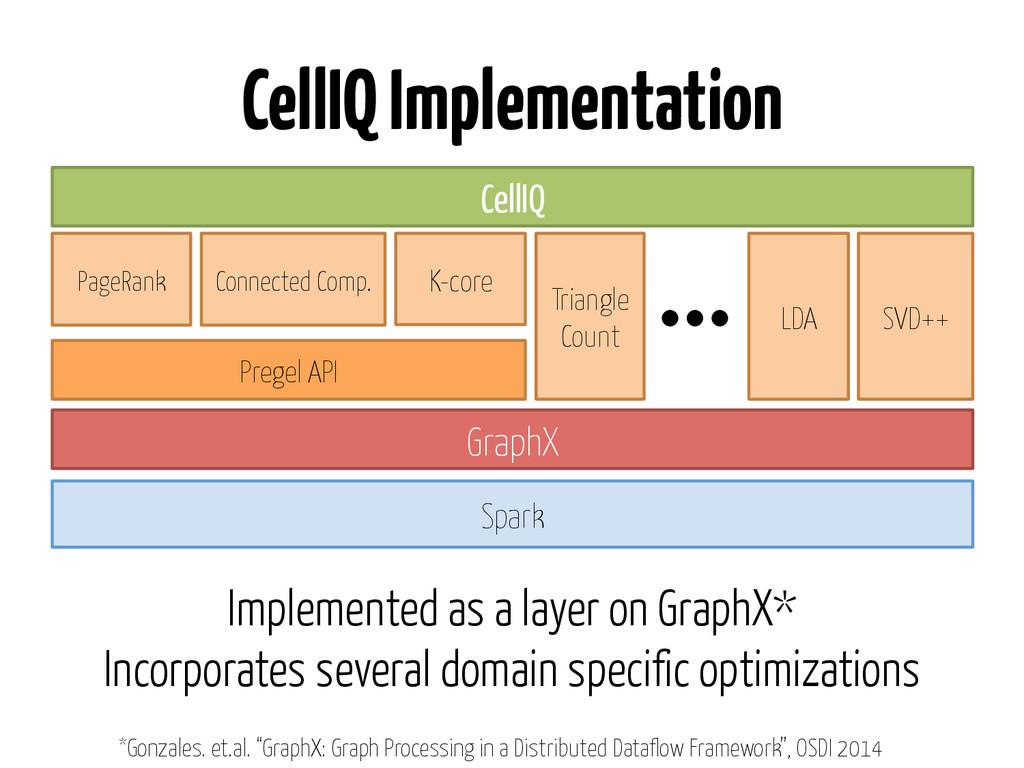 """CellIQ Implementation *Gonzales. et.al. """"GraphX..."""