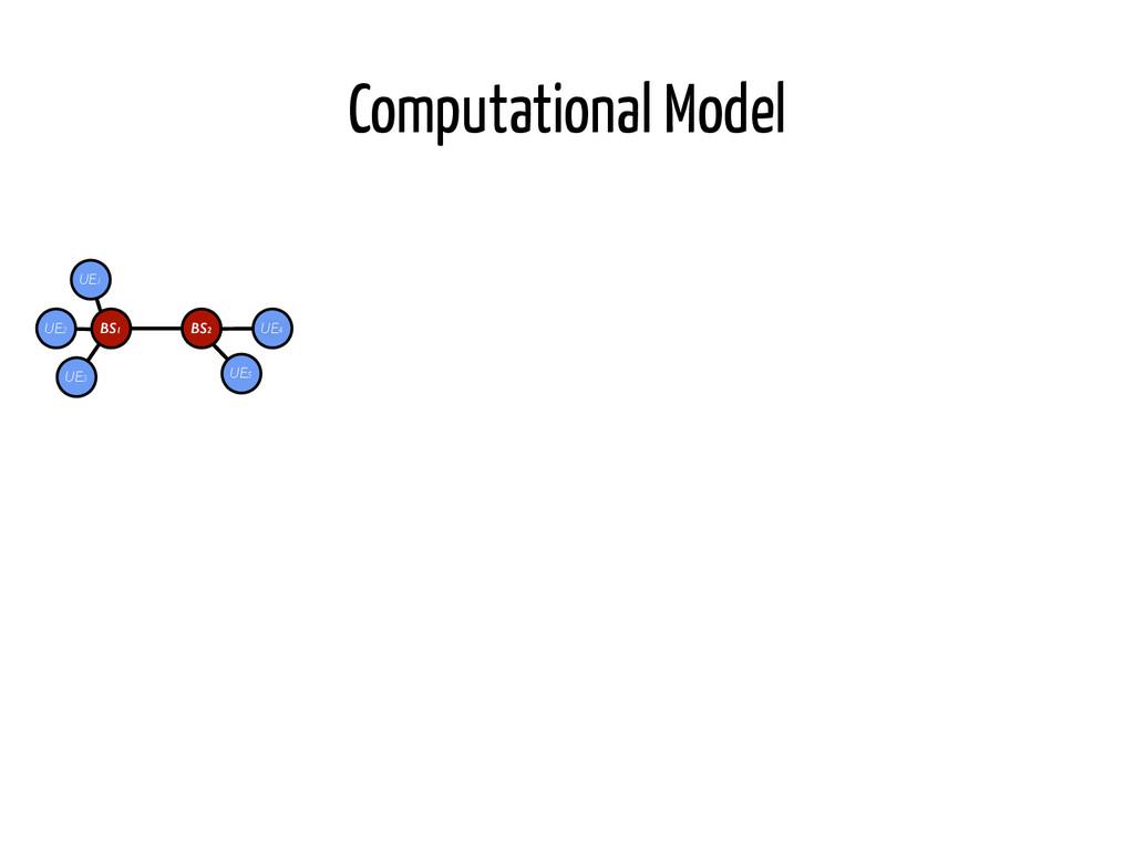 Computational Model BS1 UE2 UE1 BS2 UE3 UE4 UE5