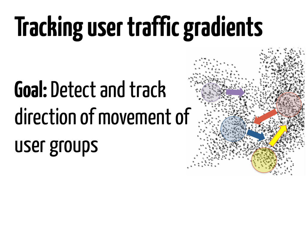 Tracking user traffic gradients Goal: Detect an...