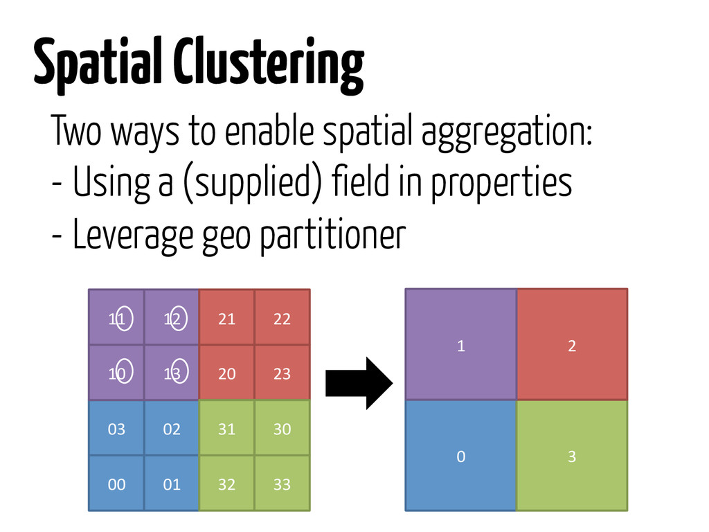Spatial Clustering Two ways to enable spatial a...