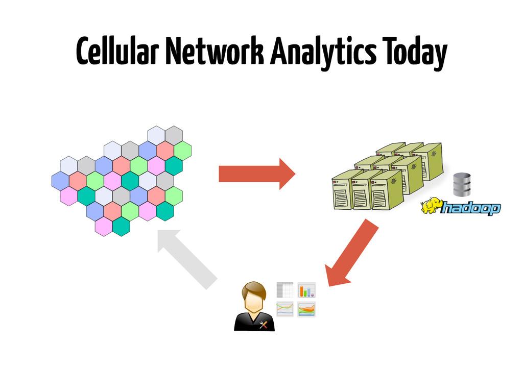 Cellular Network Analytics Today