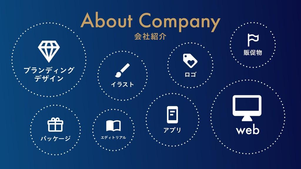 About Company ձࣾհ ϒϥϯσΟϯά σβΠϯ ! ύοέʔδ ♦ web ...