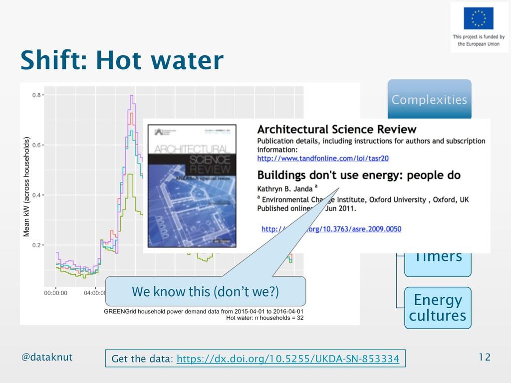 @dataknut Shift: Hot water 12 Complexities Ripp...