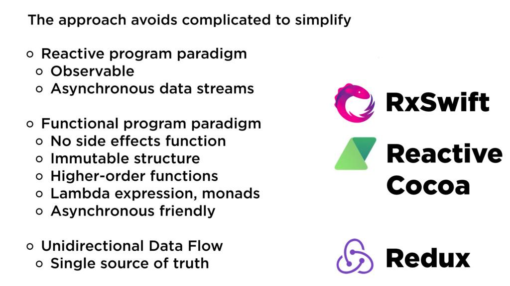Reactive program paradigm Observable Asynchrono...