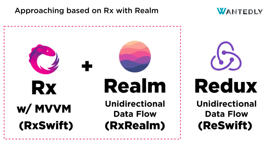 Approaching based on Rx with Realm Redux Rx Rea...