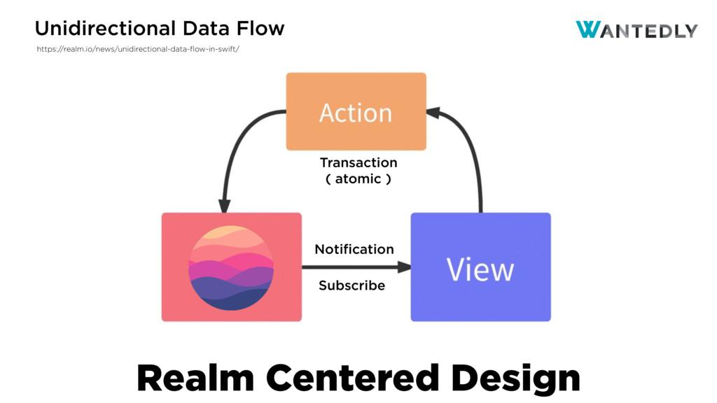 Unidirectional Data Flow Transaction ( atomic )...