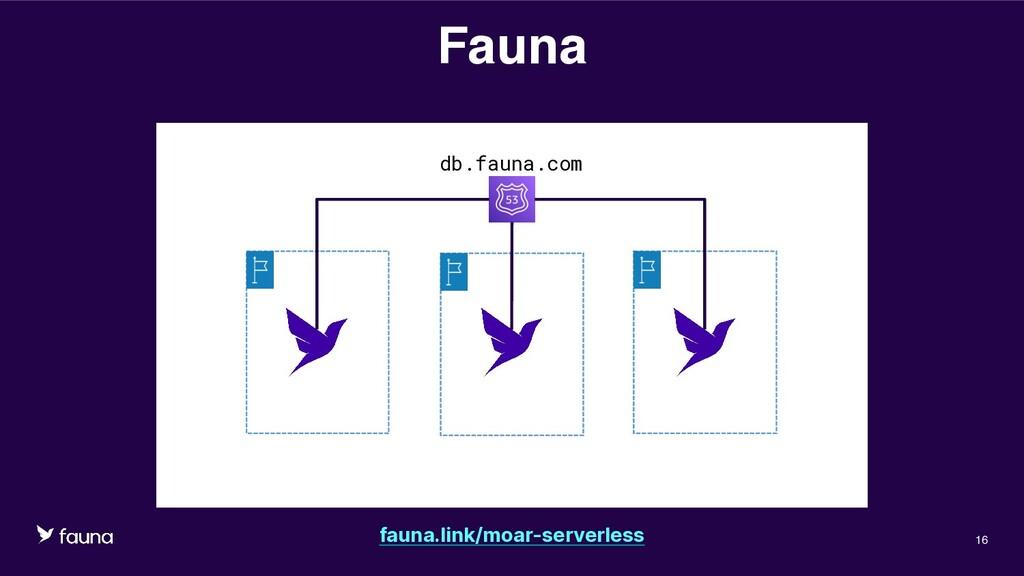 Confidential © Fauna, Inc. 2020 16 Fauna fauna....