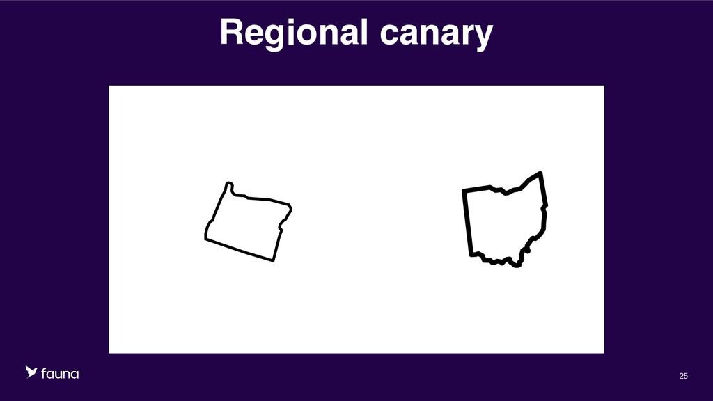 Confidential © Fauna, Inc. 2020 25 Regional can...