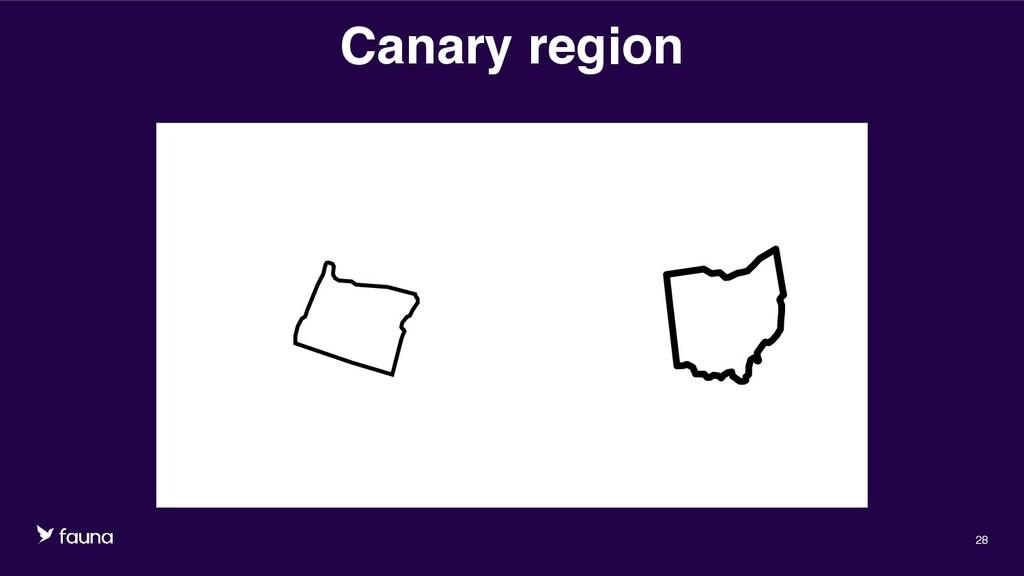 Confidential © Fauna, Inc. 2020 28 Canary region