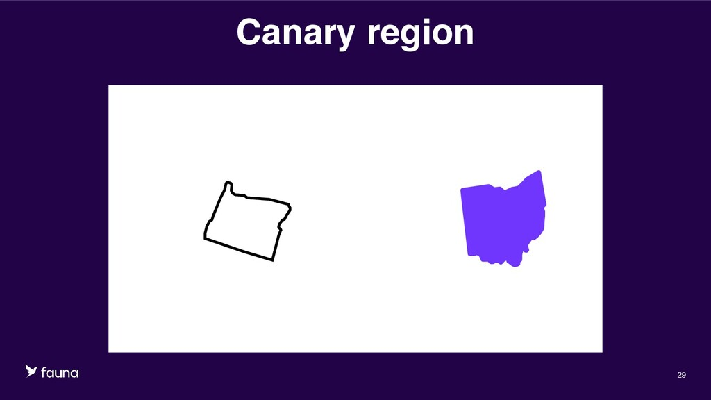 Confidential © Fauna, Inc. 2020 29 Canary region
