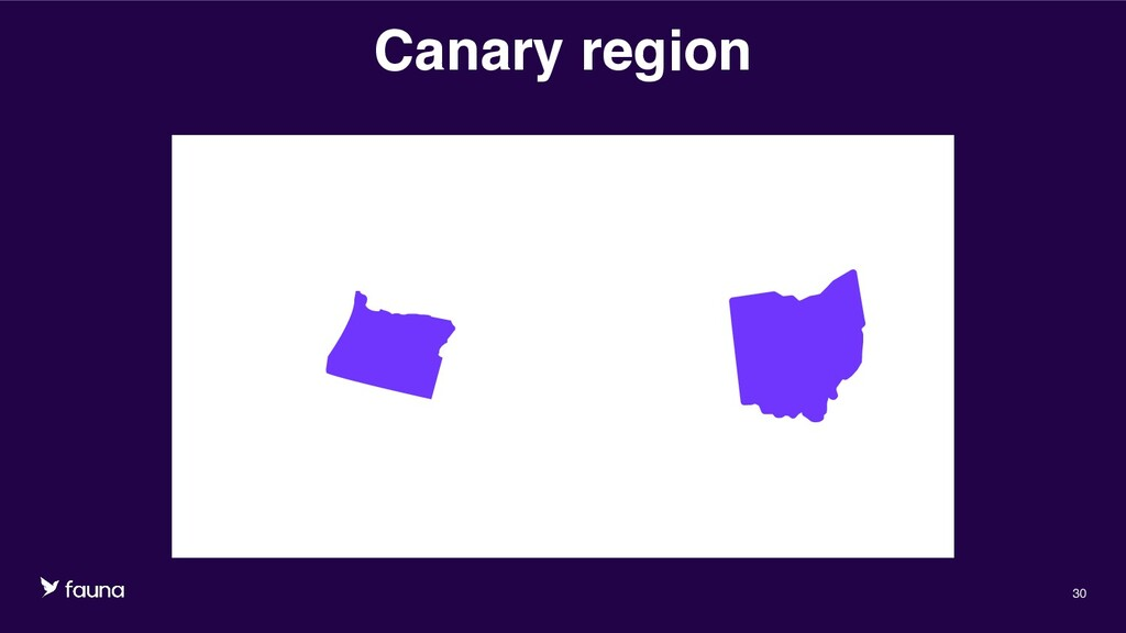 Confidential © Fauna, Inc. 2020 30 Canary region