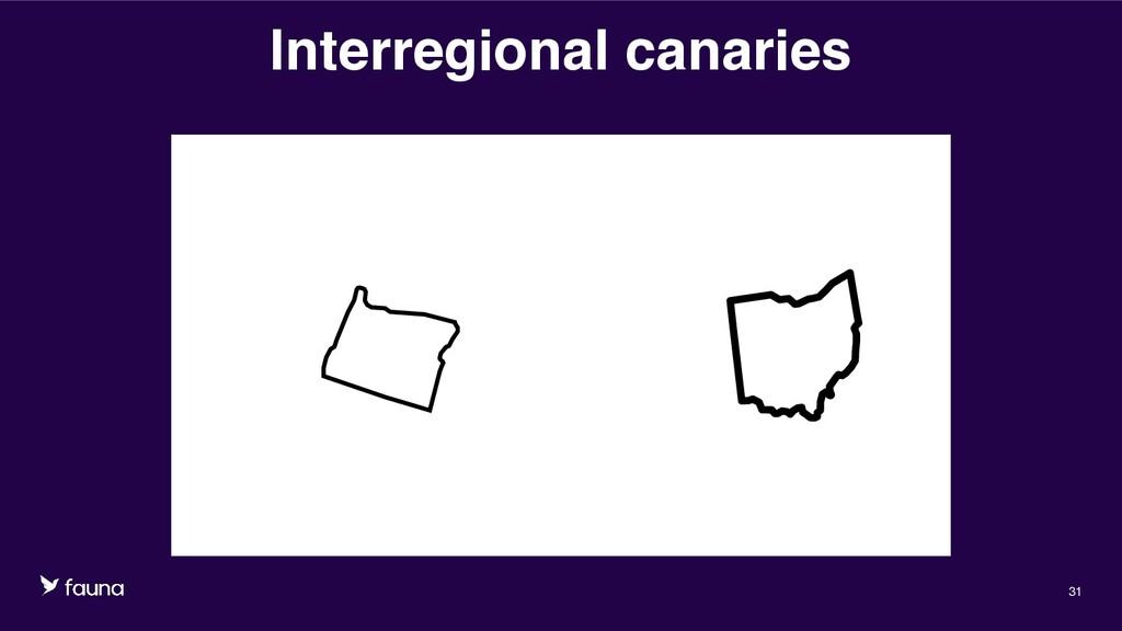 Confidential © Fauna, Inc. 2020 31 Interregiona...
