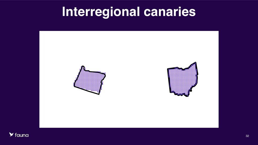 Confidential © Fauna, Inc. 2020 32 Interregiona...
