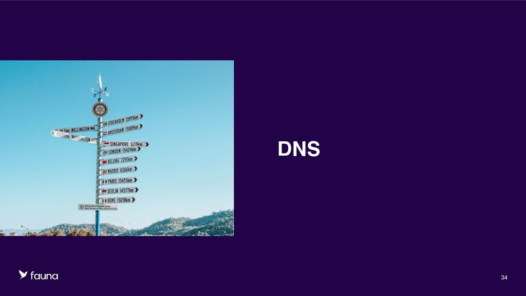 Confidential © Fauna, Inc. 2020 34 DNS