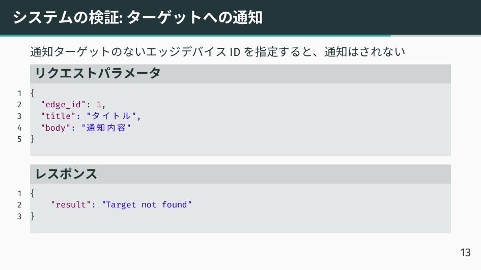 システムの検証: ターゲットへの通知 通知ターゲットのないエッジデバイス ID を指定すると、...