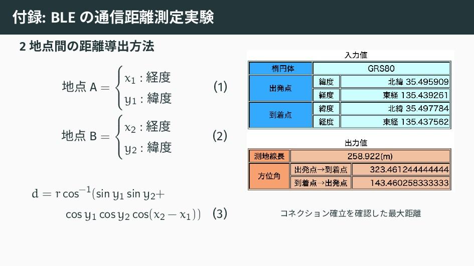 付録: BLE の通信距離測定実験 2 地点間の距離導出方法 地点 A =    x1 ...