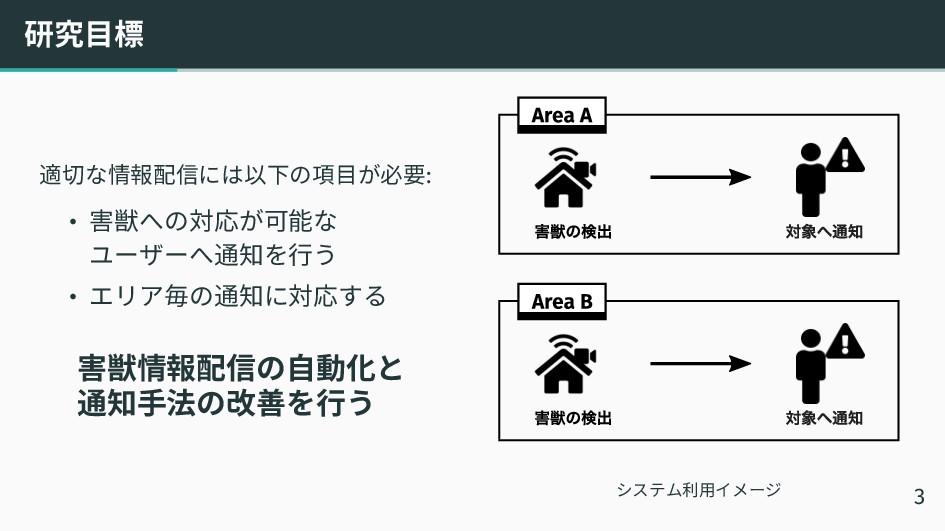 研究目標 適切な情報配信には以下の項目が必要: • 害獣への対応が可能な ユーザーへ通知を行う...