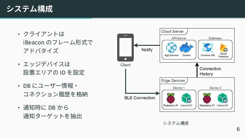 システム構成 • クライアントは iBeacon のフレーム形式で アドバタイズ • エッジデ...