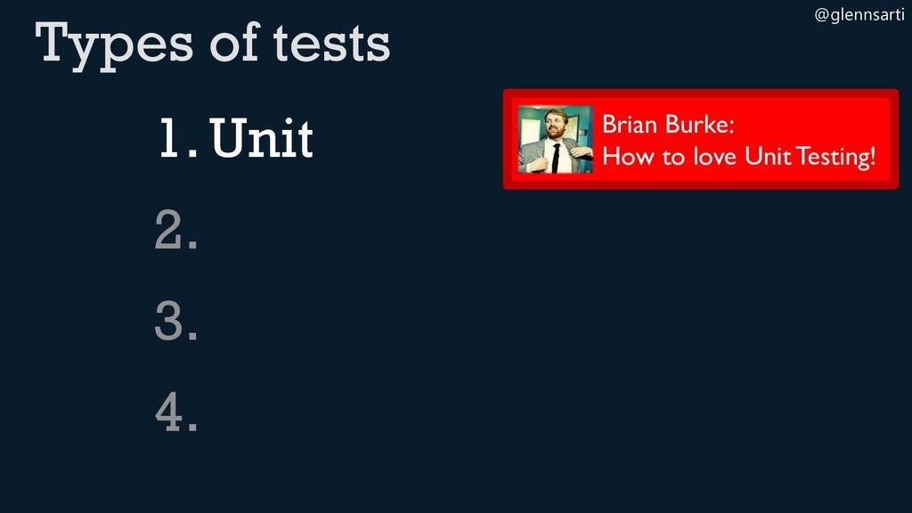 @glennsarti 1.Unit 2. 3. 4. Types of tests Bria...