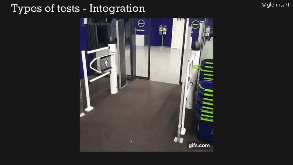 @glennsarti Types of tests - Integration
