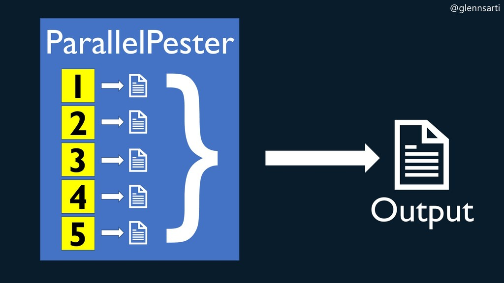 @glennsarti ParallelPester 5 4 3 2 1 Output