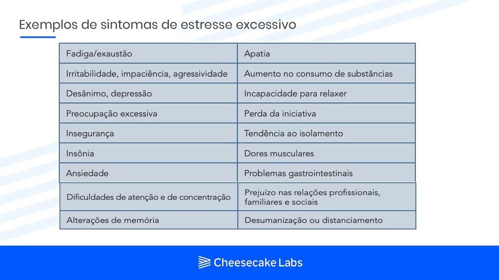 Exemplos de sintomas de estresse excessivo