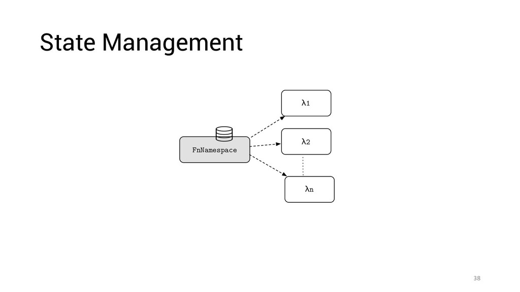 State Management 38 FnNamespace λ1 λ2 λn