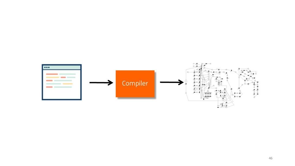 46 Compiler