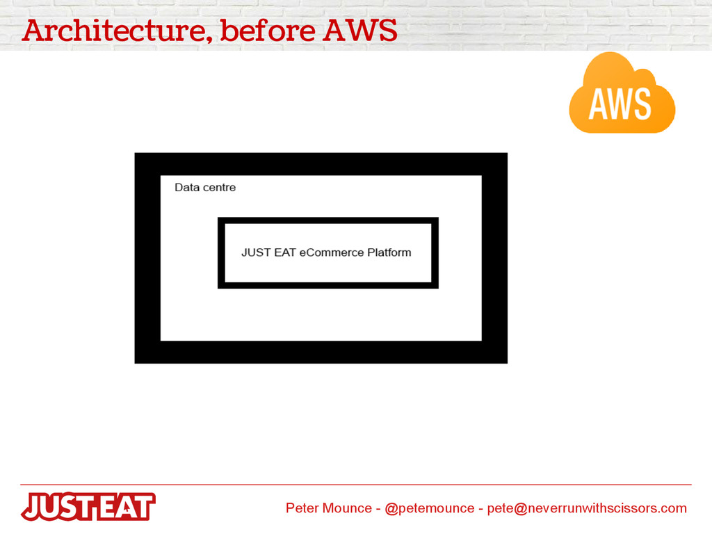 Architecture, before AWS Peter Mounce - @petemo...