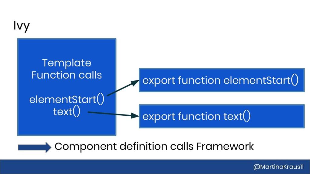 17 @MartinaKraus11 Template Function calls elem...