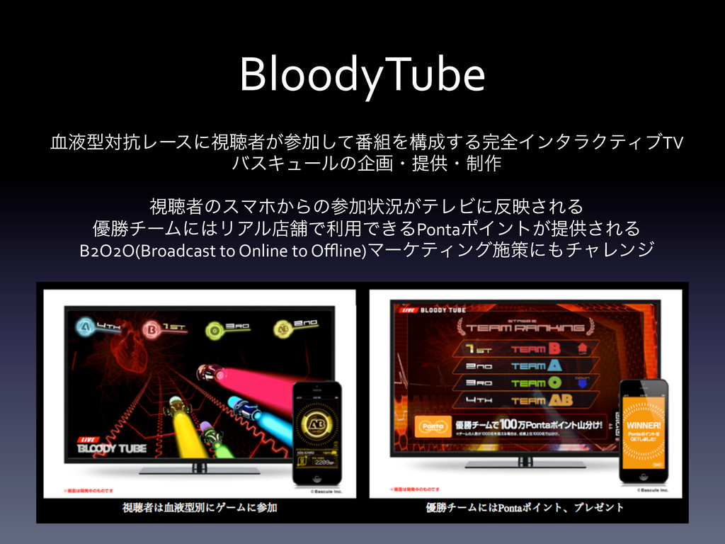 BloodyTube ݂ӷܕର߅Ϩʔεʹࢹௌऀ͕Ճͯ͠൪Λߏ͢ΔશΠϯλϥΫςΟϒT...
