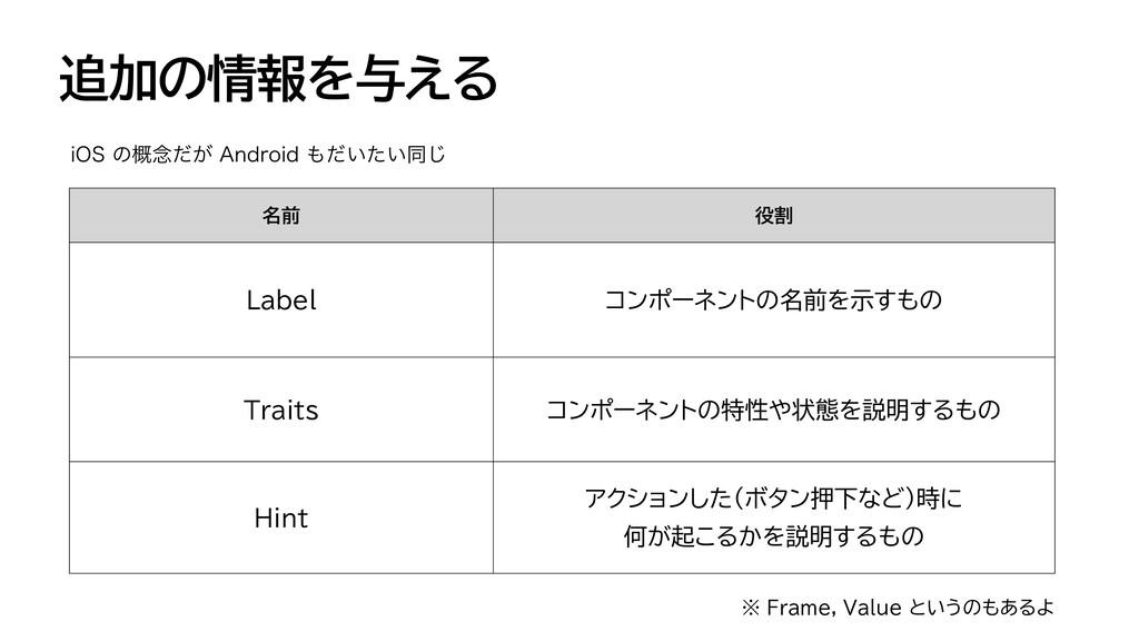 追加の情報を与える 名前 役割 Label コンポーネントの名前を示すもの Traits コン...