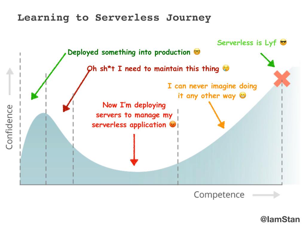 @IamStan Learning to Serverless Journey Deploye...