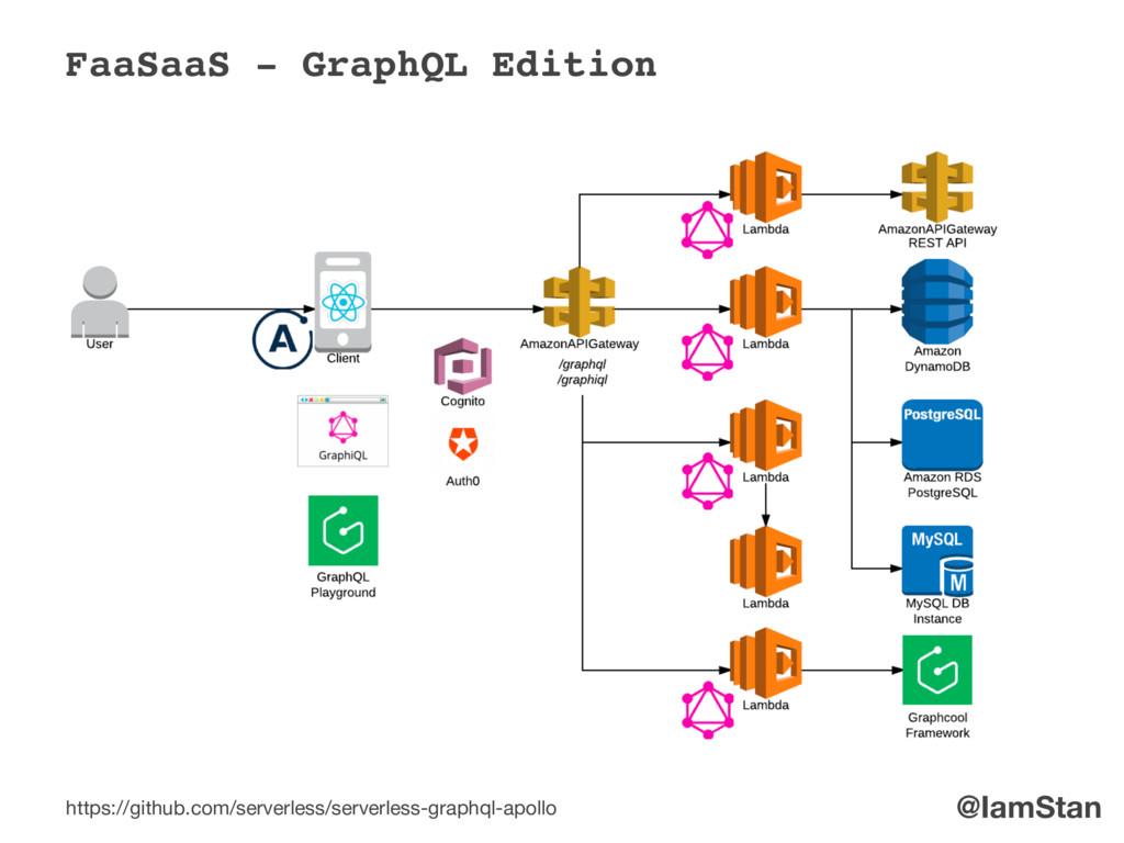 @IamStan FaaSaaS - GraphQL Edition https://gith...