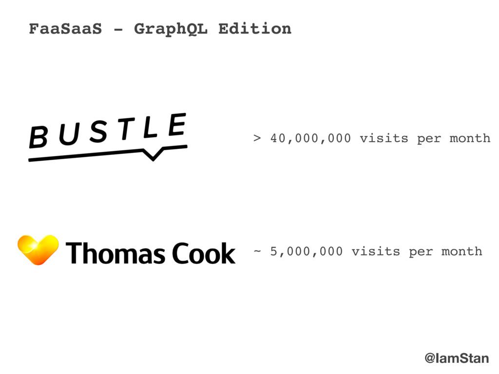 @IamStan FaaSaaS - GraphQL Edition > 40,000,000...