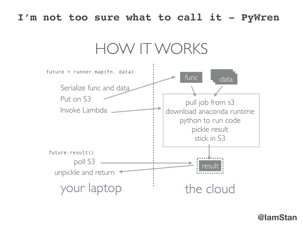 @IamStan I'm not too sure what to call it - PyW...