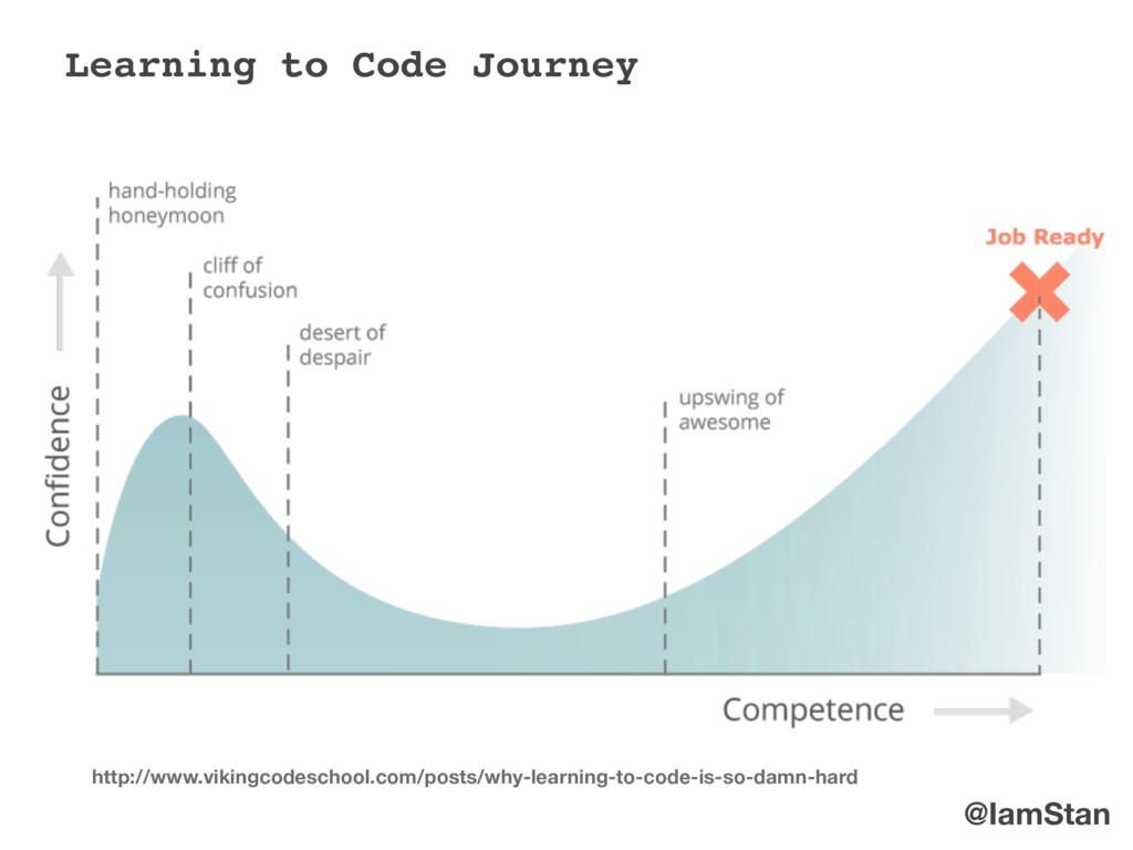 @IamStan Learning to Code Journey http://www.vi...