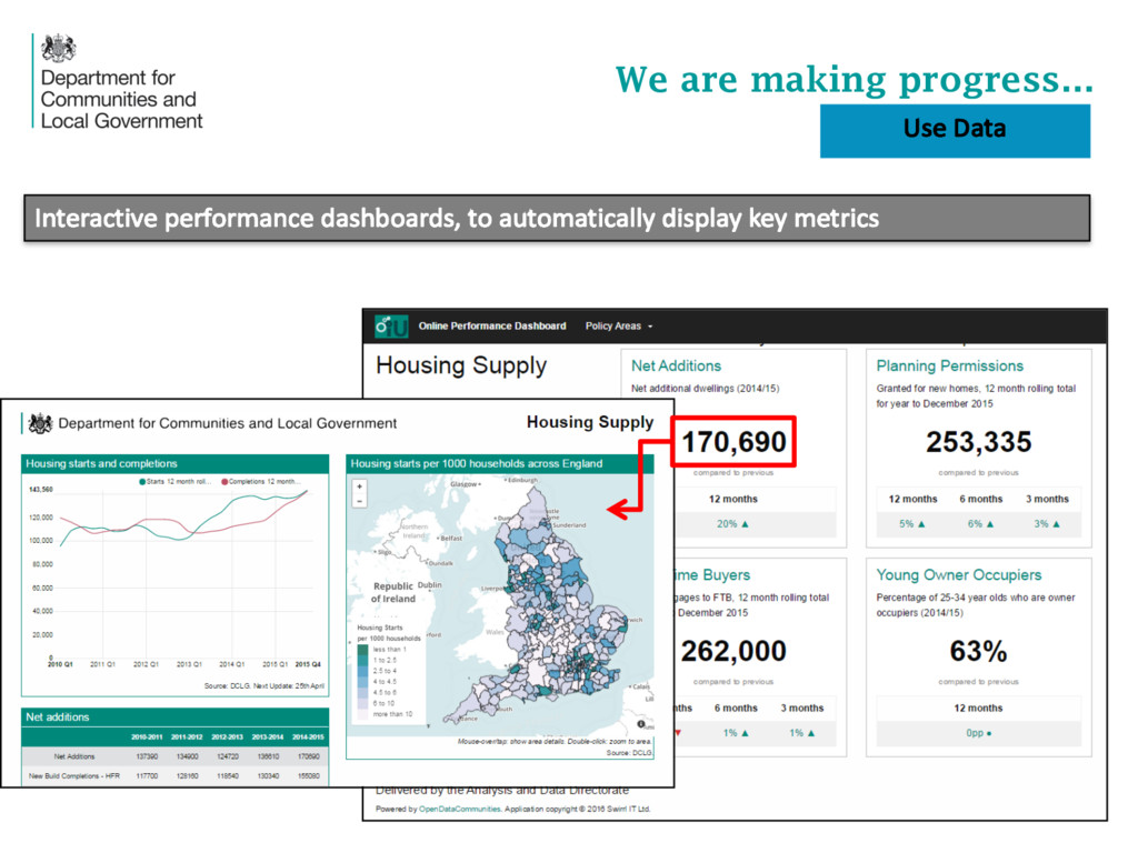 Interactive	