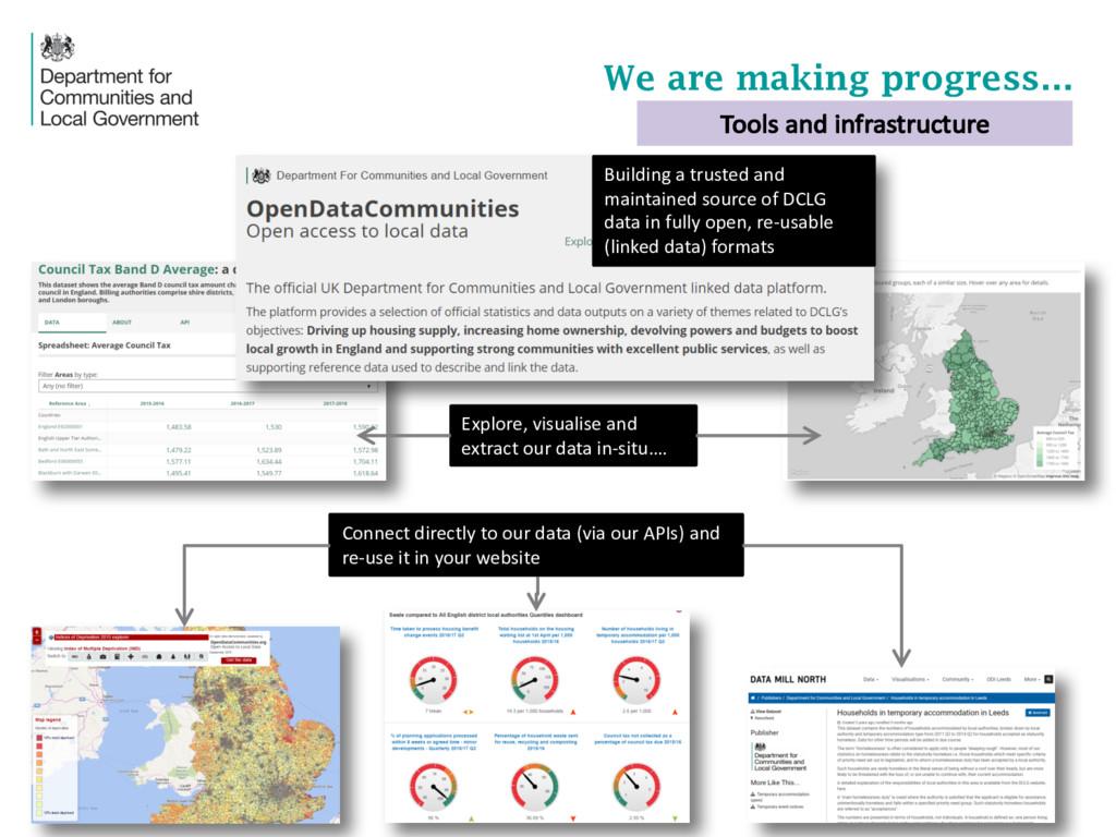 We are making progress… Explore, visualise...