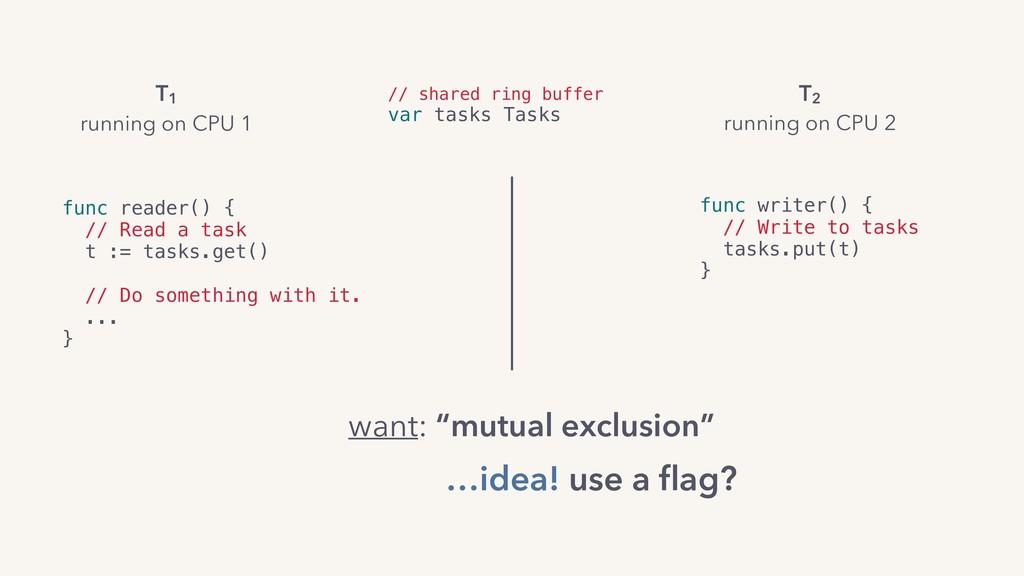 func reader() { // Read a task t := tasks.get...