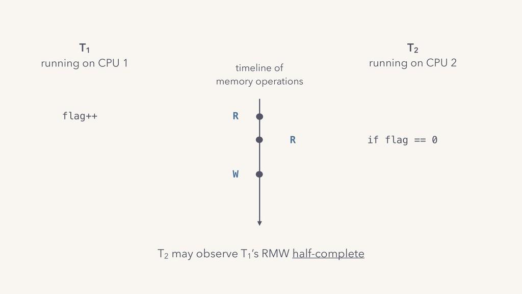 R R W flag++ if flag == 0 timeline of memory op...