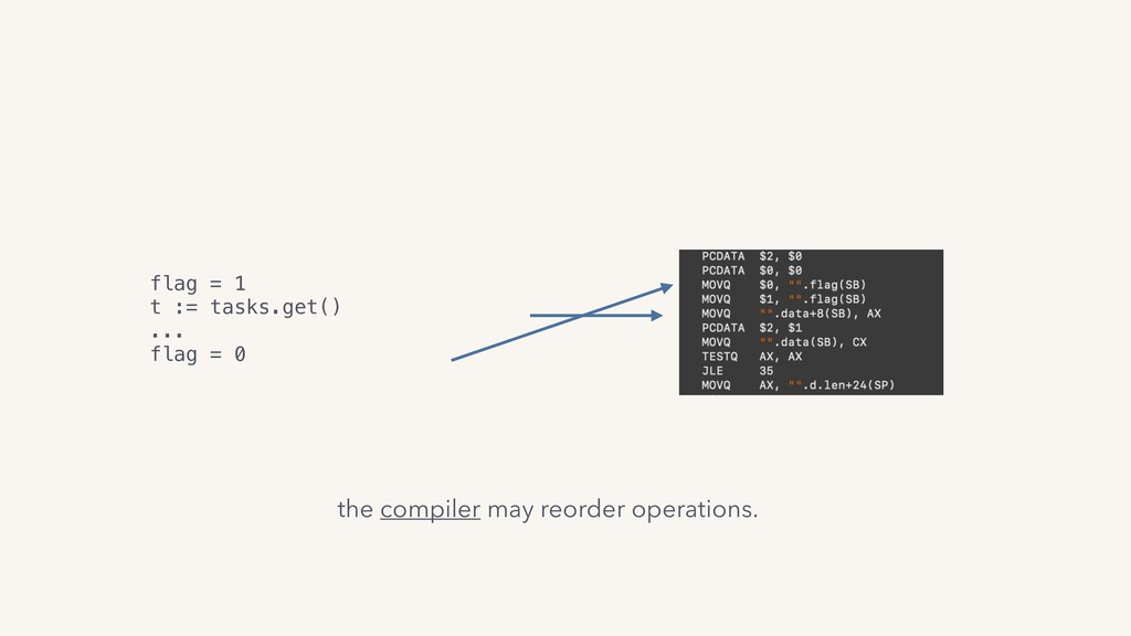 the compiler may reorder operations. // Sets fl...