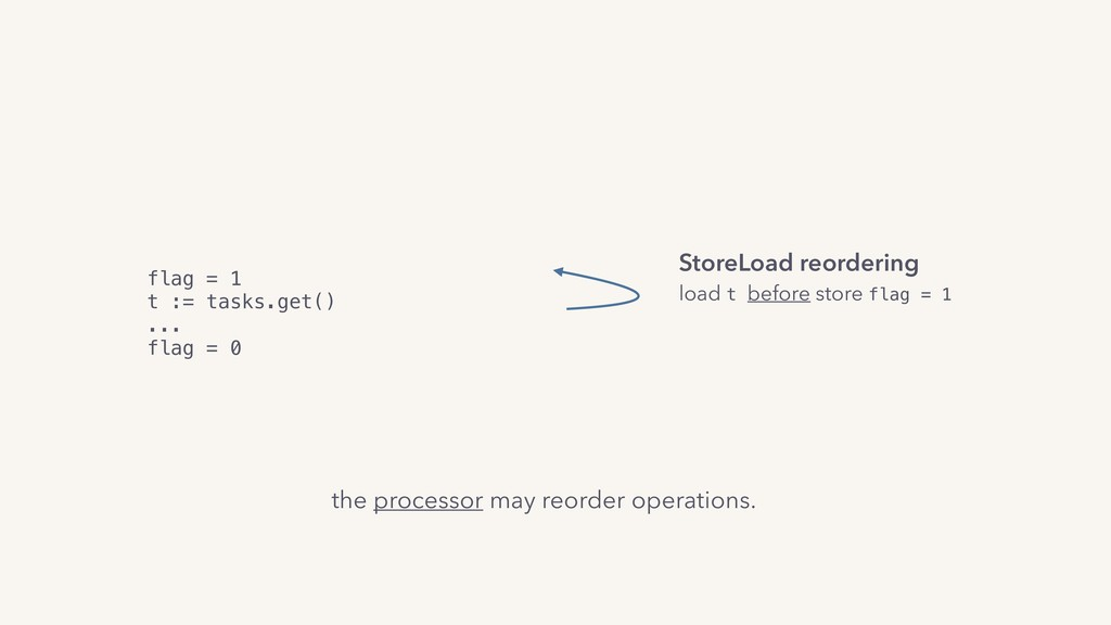 the processor may reorder operations. StoreLoad...