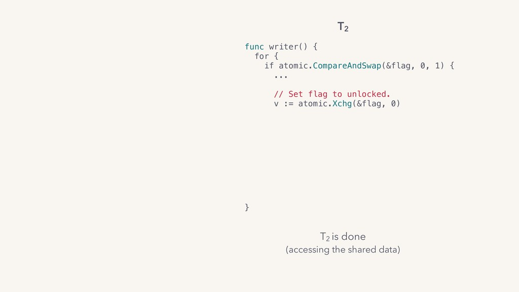 T2 is done (accessing the shared data) T2 func...