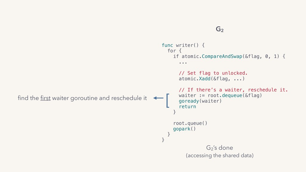 G2 's done (accessing the shared data) G2 func...