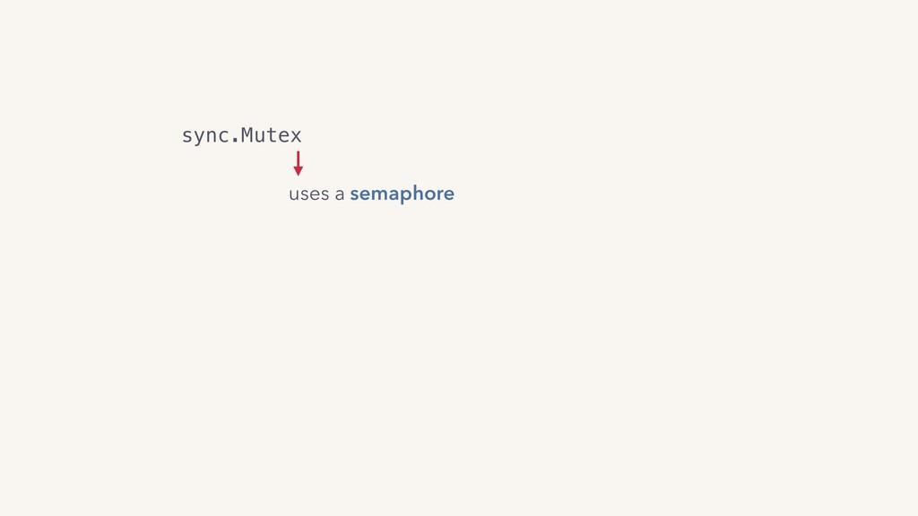 uses a semaphore sync.Mutex