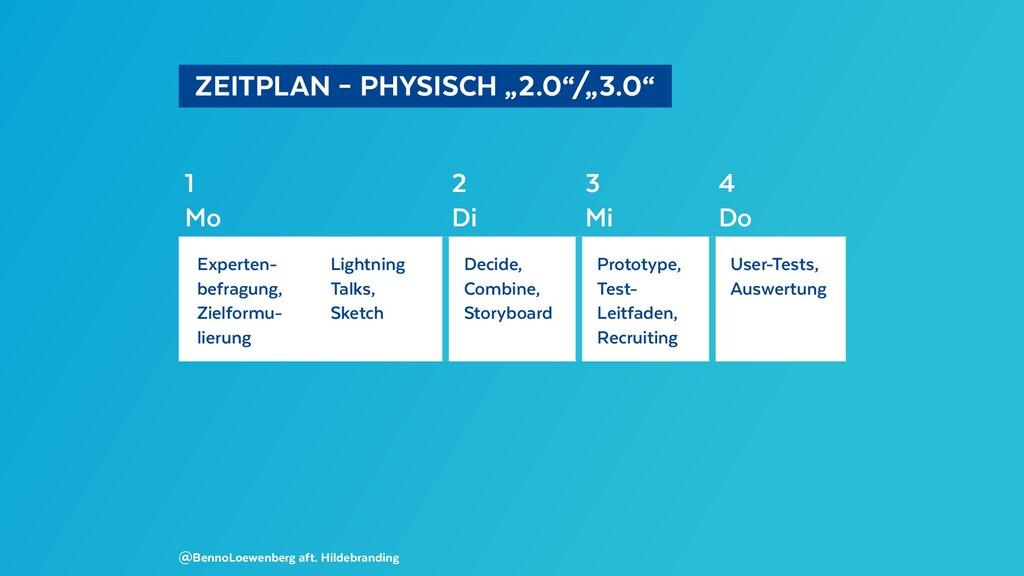 """ZEITPLAN – PHYSISCH """"2.0""""/""""3.0"""" 1 2 3 4 Mo D..."""