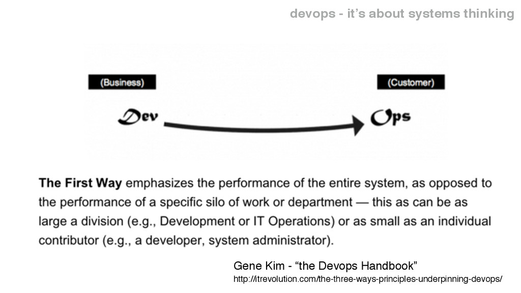 devops - it's about systems thinking http://itr...