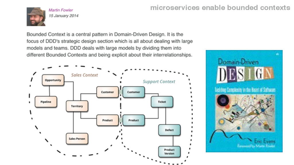 microservices enable bounded contexts